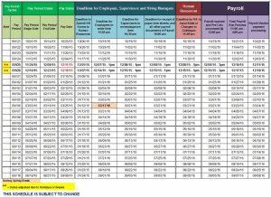 biweekly payroll calendar template your bi weekly payroll calendar