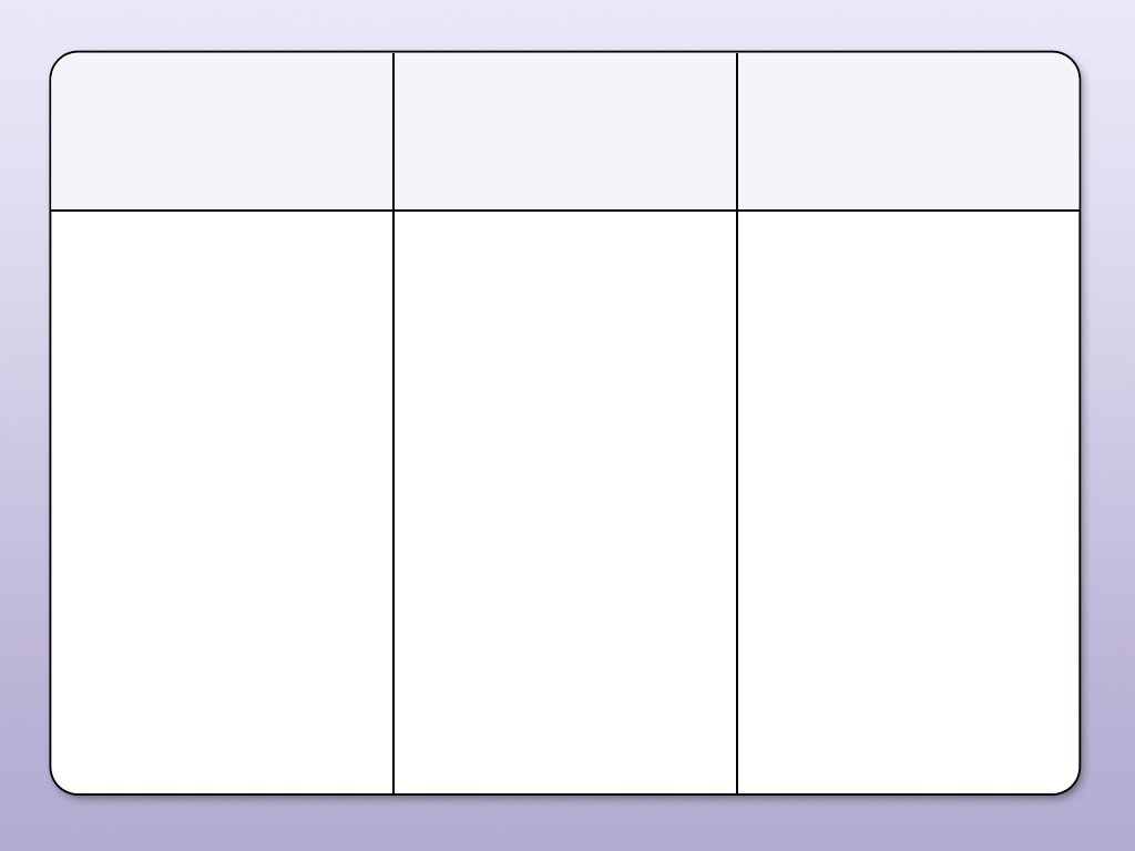 3 colum chart