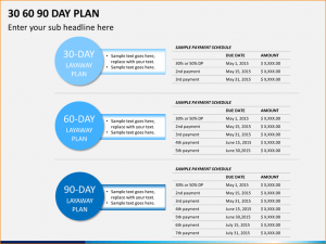 day plan template powerpoint day plan template powerpoint days plan slide