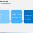day plan template powerpoint days plan slide