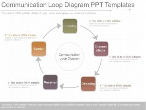 day plan template word custom communication loop diagram ppt templates slide
