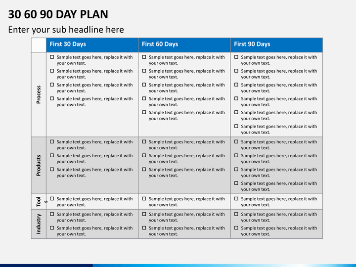 30 60 90 Day Sales Plan Template   Template Business