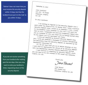 days notice letter securitydepositletter