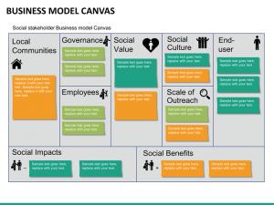 year plan template business canvas mc slide