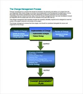 day action plan management action plan template download