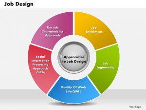day plan template job design powerpoint presentation slide template slide