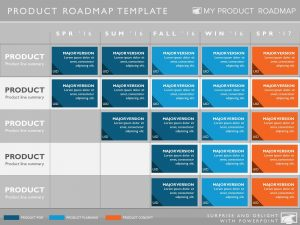 day review template roadmapslide