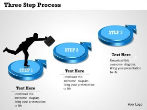 day review template three step process powerpoint template slide slide