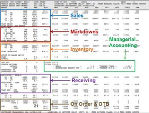 account plan templates management one