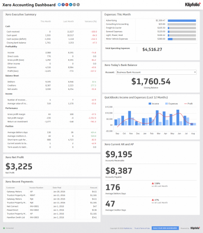 accounting journal template