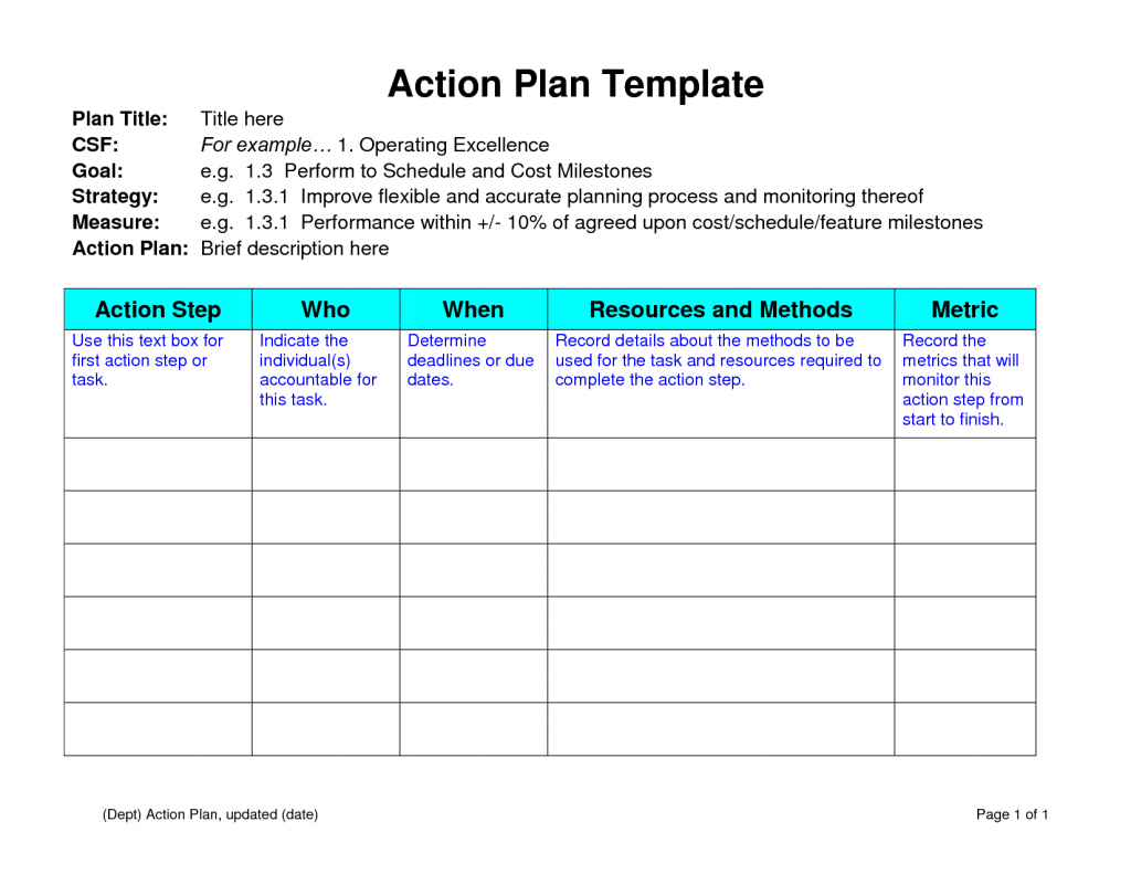 action plan template