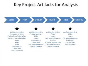 action plan template word project artifacts