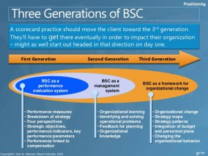 action plans format notes on balanced scorecard