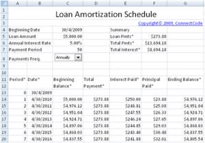 amortization schedule example amortization schedule template