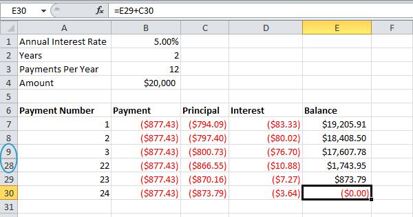 amortization schedule example