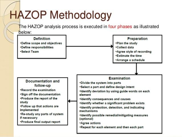 analysis report template
