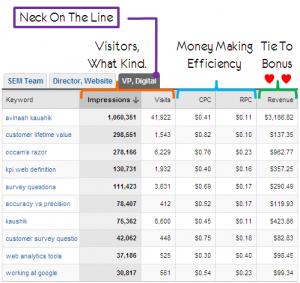 analysis report template search marketing data analysis vp digital