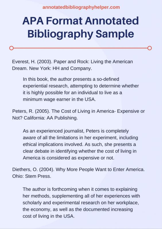 annotated bibliography template apa