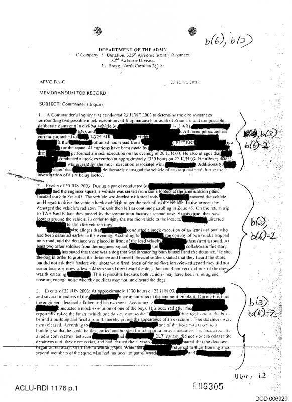 army memorandum for record