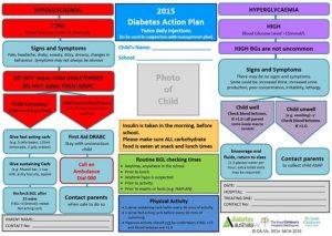 asthma action plan form f fc bc efff