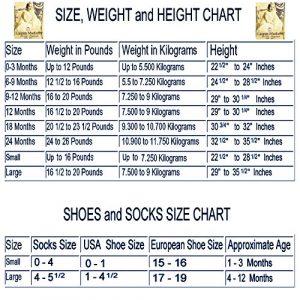 average baby weight chart okjoztuul