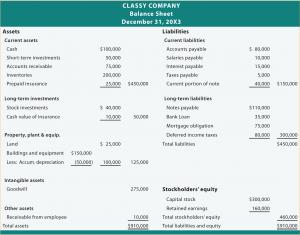 balance sheet example excel classified balance sheet example balance sheet a