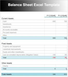 balance sheet template excel balance sheet excel template