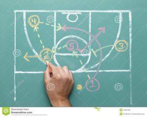 basketball player drawing basketball strategy play drawn green chalk board hand