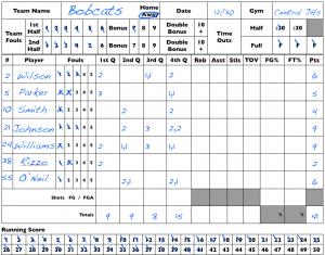basketball tryout evaluation form bobcat basic score sheet