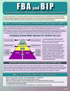 behavior intervention plan 71wrt gq7nl