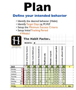 behavior modification plan plan x
