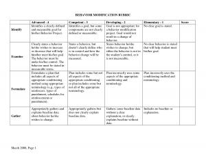 behavior modification plan behavior modification plan template