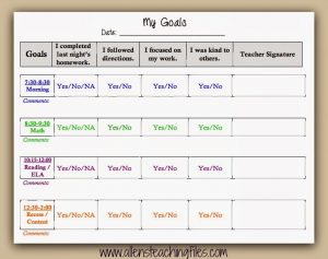 behavior plan template behaviorchart