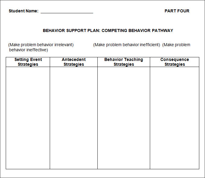 behavior plan template
