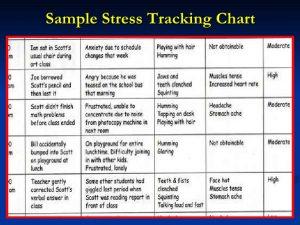 behavior tracking chart asperger syndrome