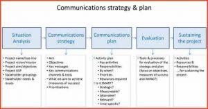 birth plan templates communication strategy template aabbffedfa