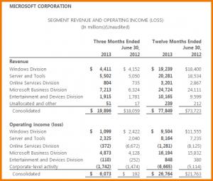 blank balance sheet microsoft balance sheet microsoft earnings wide