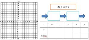 blank bar graph template cb edfebde
