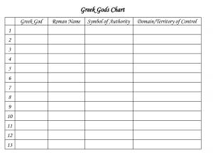 blank bar graph template greek gods printable chart templates blank
