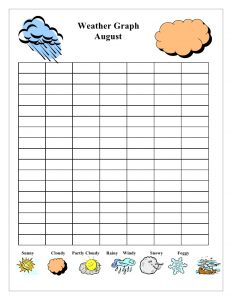blank bar graph template weather graph template