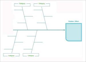 blank fishbone diagram free fishbone diagram template for pdf