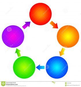 blank flow chart template blank diagram