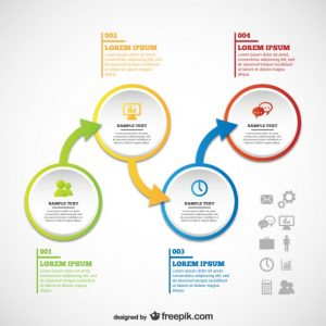 blank flow chart template infographic template with round shapes