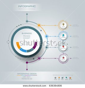 blank flow chart template stock vector vector infographic d circle label design with arrows sign and options or steps for business