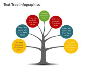 blank flow chart template tree diagram infographic editable powerpoint template