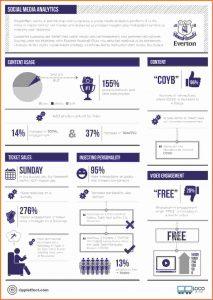 blank police report social media report template everton case study