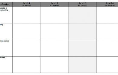 blank rubric template blank rubric in word
