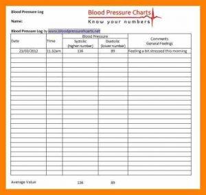blood pressure recording charts blood pressure record chart
