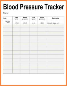 blood pressure recording charts blood pressure record chart blood pressure chart