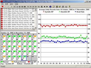 blood pressure recording charts mainx